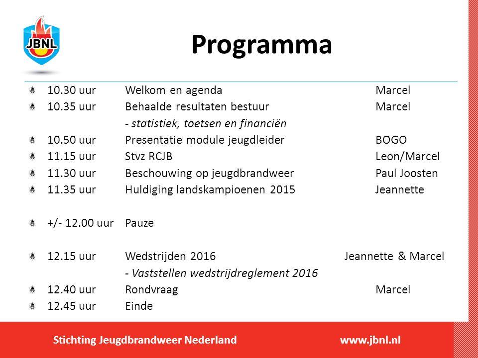 Stichting Jeugdbrandweer Nederlandwww.jbnl.nl Programma 10.30 uurWelkom en agenda Marcel 10.35 uurBehaalde resultaten bestuur Marcel - statistiek, toe