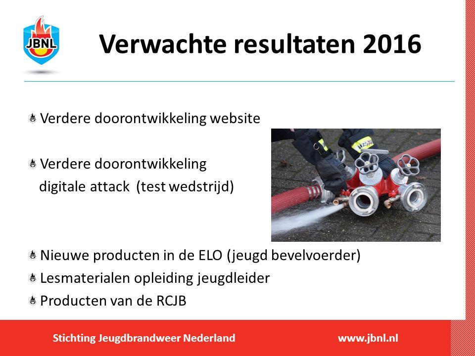 Stichting Jeugdbrandweer Nederlandwww.jbnl.nl Verwachte resultaten 2016 Verdere doorontwikkeling website Verdere doorontwikkeling digitale attack (tes