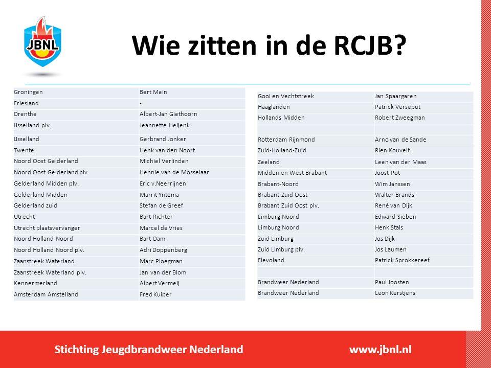 Stichting Jeugdbrandweer Nederlandwww.jbnl.nl Wie zitten in de RCJB? GroningenBert Mein Friesland- DrentheAlbert-Jan Giethoorn IJsselland plv.Jeannett
