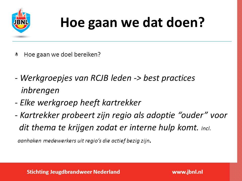 Stichting Jeugdbrandweer Nederlandwww.jbnl.nl Hoe gaan we dat doen.