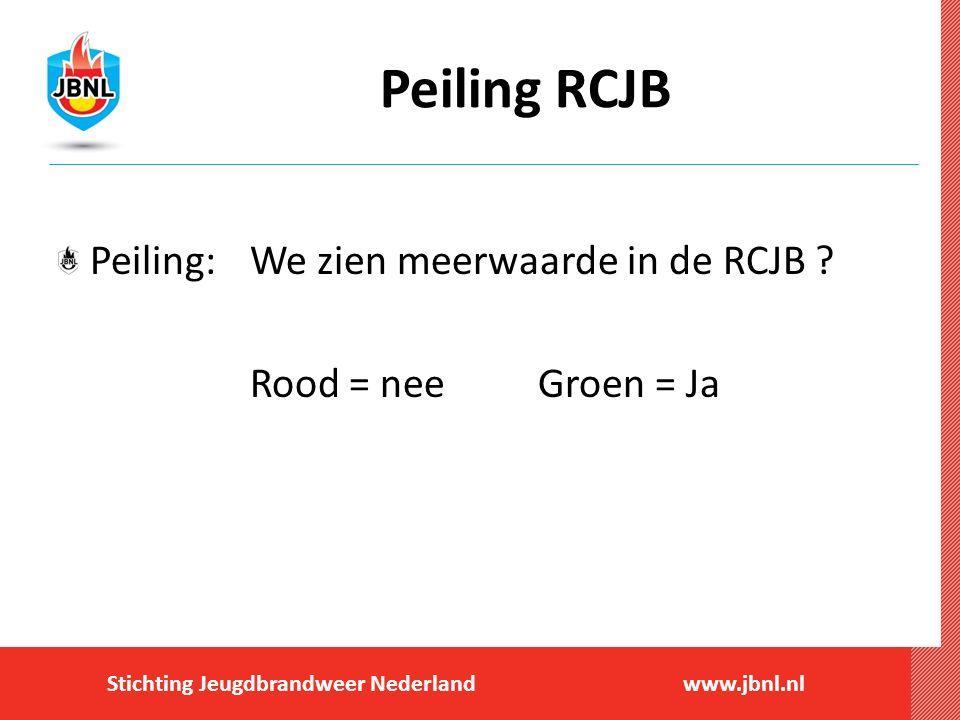 Stichting Jeugdbrandweer Nederlandwww.jbnl.nl Peiling RCJB Peiling:We zien meerwaarde in de RCJB ? Rood = neeGroen = Ja