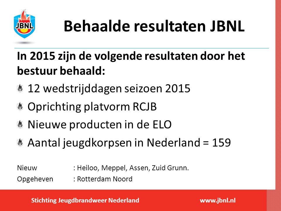 Stichting Jeugdbrandweer Nederlandwww.jbnl.nl Behaalde resultaten JBNL In 2015 zijn de volgende resultaten door het bestuur behaald: 12 wedstrijddagen