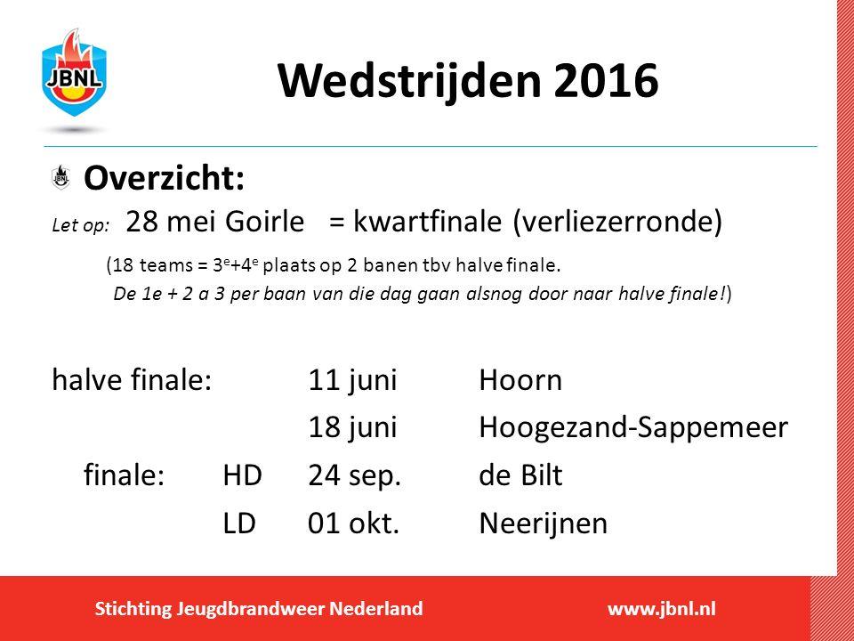 Stichting Jeugdbrandweer Nederlandwww.jbnl.nl Wedstrijden 2016 Overzicht: Let op: 28 mei Goirle = kwartfinale (verliezerronde) (18 teams = 3 e +4 e plaats op 2 banen tbv halve finale.