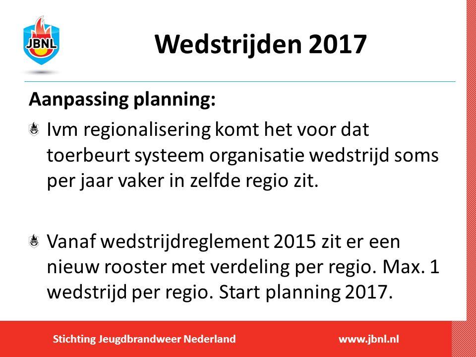 Stichting Jeugdbrandweer Nederlandwww.jbnl.nl Wedstrijden 2017 Aanpassing planning: Ivm regionalisering komt het voor dat toerbeurt systeem organisatie wedstrijd soms per jaar vaker in zelfde regio zit.