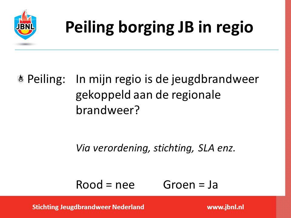Stichting Jeugdbrandweer Nederlandwww.jbnl.nl Peiling borging JB in regio Peiling:In mijn regio is de jeugdbrandweer gekoppeld aan de regionale brandweer.