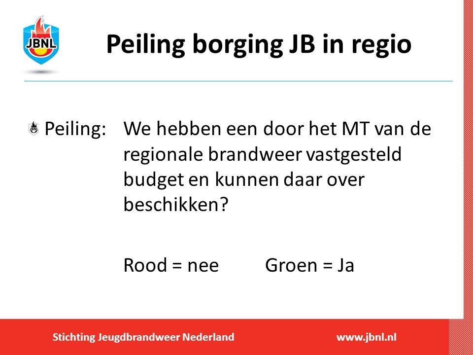 Stichting Jeugdbrandweer Nederlandwww.jbnl.nl Peiling borging JB in regio Peiling:We hebben een door het MT van de regionale brandweer vastgesteld budget en kunnen daar over beschikken.