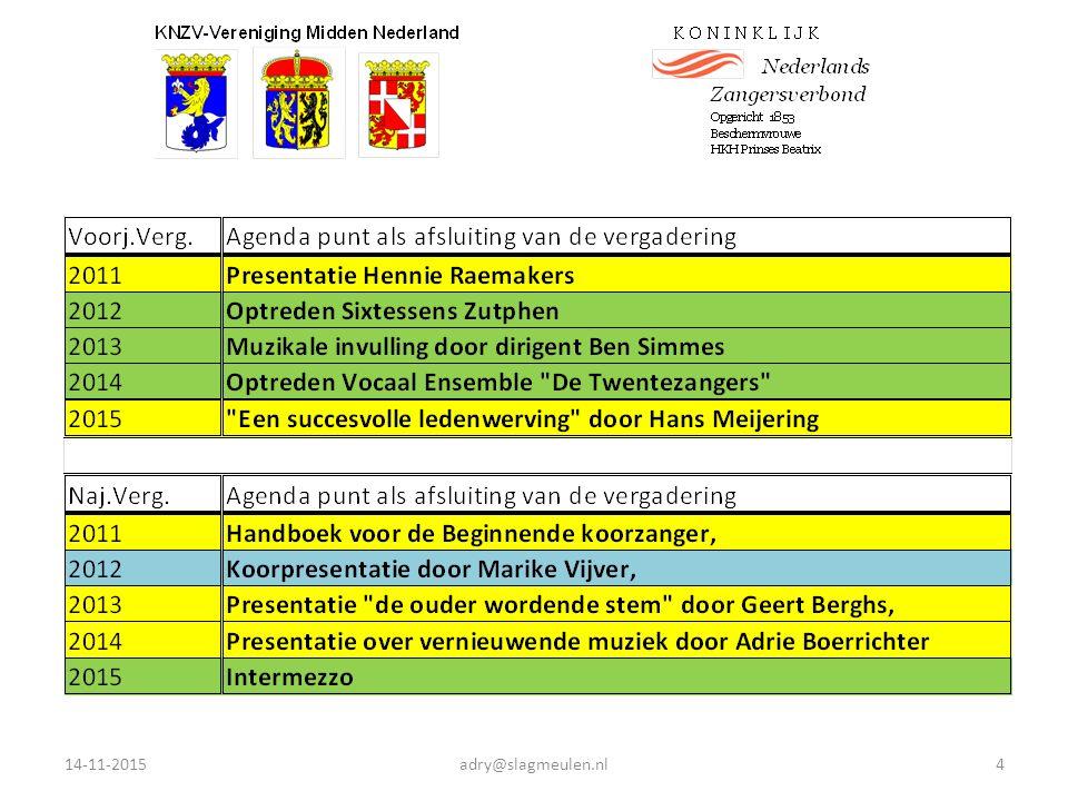 14-11-2015adry@slagmeulen.nl5