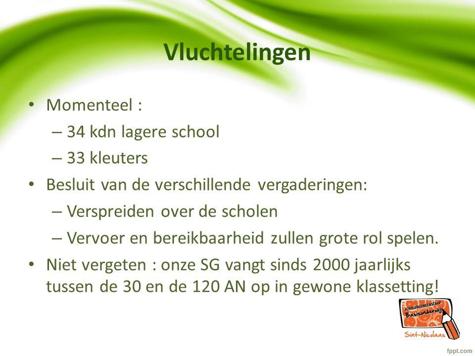 Vluchtelingen Momenteel : – 34 kdn lagere school – 33 kleuters Besluit van de verschillende vergaderingen: – Verspreiden over de scholen – Vervoer en