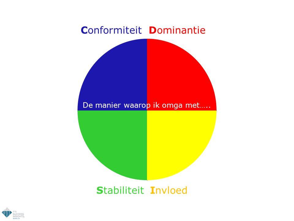 ConformiteitDominantie StabiliteitInvloed De manier waarop ik omga met…..