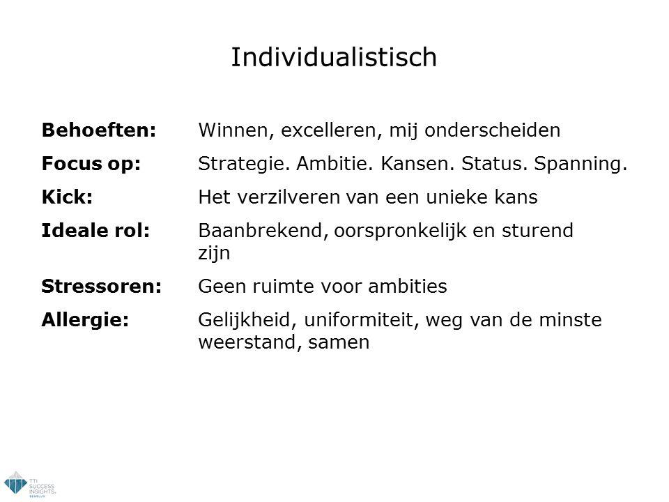 Behoeften:Winnen, excelleren, mij onderscheiden Focus op:Strategie. Ambitie. Kansen. Status. Spanning. Kick: Het verzilveren van een unieke kans Ideal