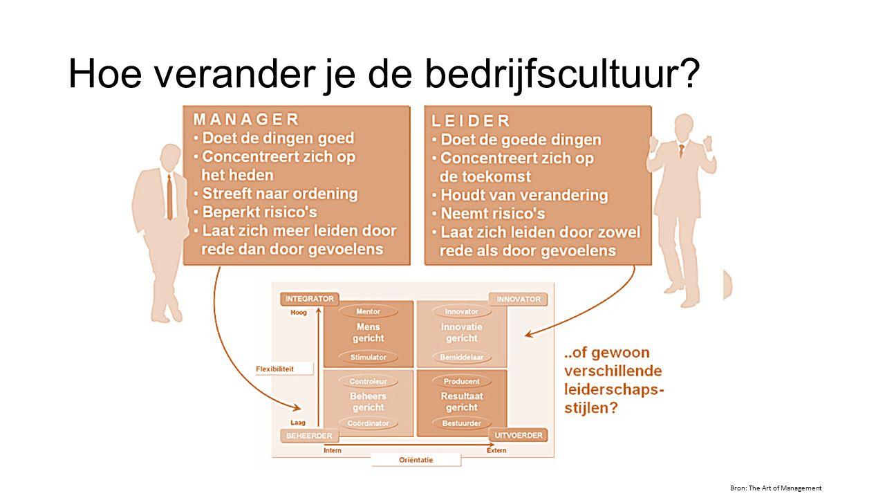 Hoe verander je de bedrijfscultuur? Bron: The Art of Management