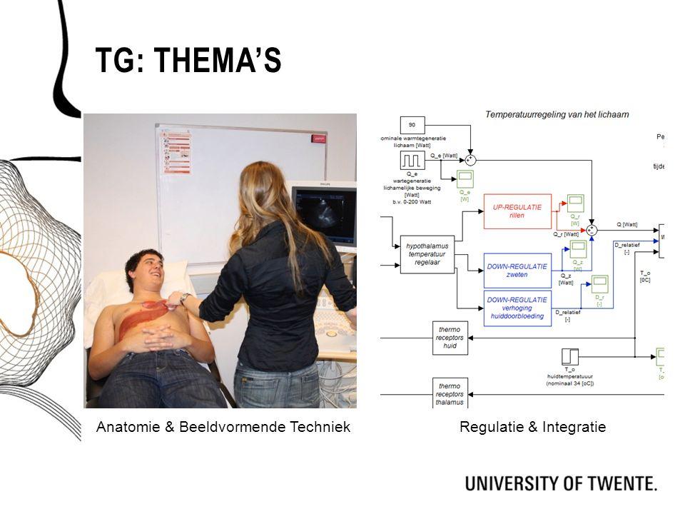 TG: THEMA'S Anatomie & Beeldvormende TechniekRegulatie & Integratie