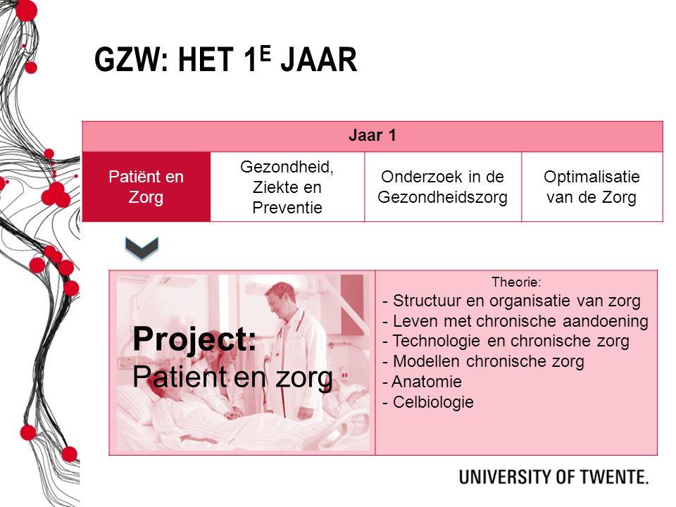 GZW: HET 1 E JAAR Jaar 1 Patiënt en Zorg Gezondheid, Ziekte en Preventie Onderzoek in de Gezondheidszorg Optimalisatie van de Zorg Theorie: - Structuu