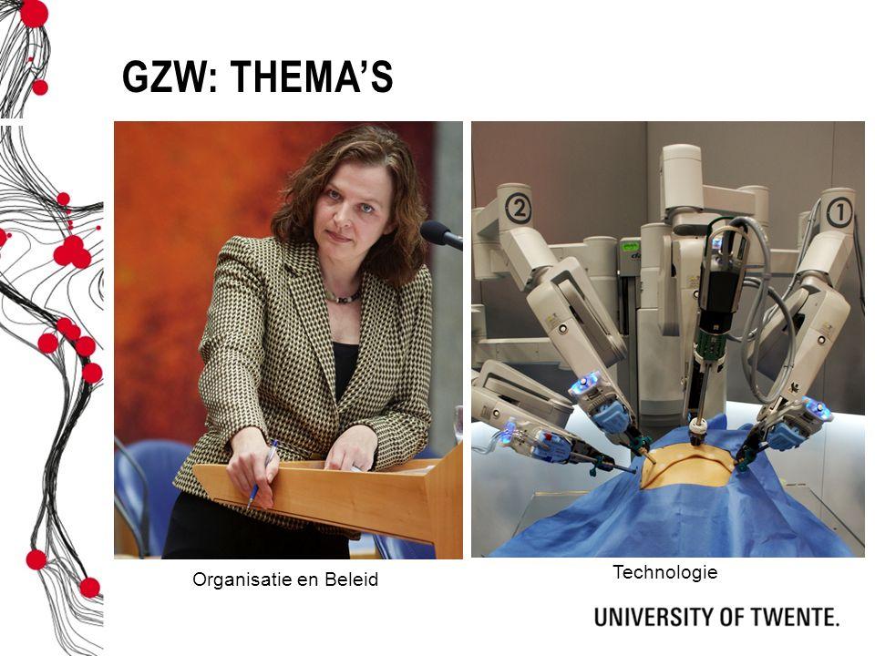GZW: THEMA'S Organisatie en Beleid Technologie