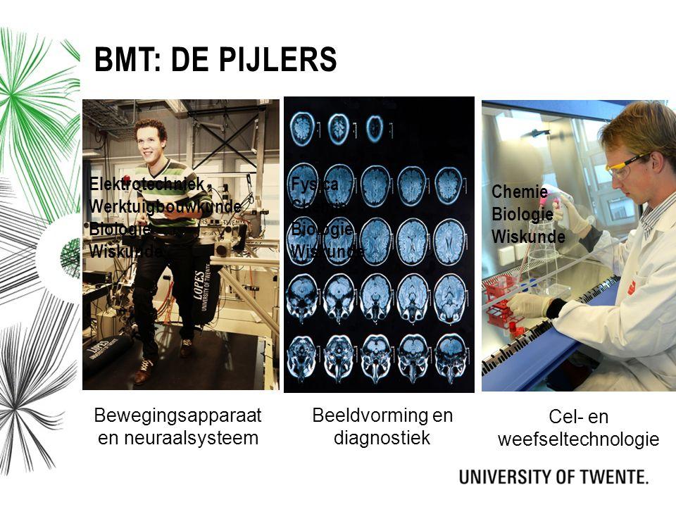 BMT: OPBOUW OPLEIDING Jaar 1 De maakbare mens (biomaterialen) Microscopische detectie van tumoren Meten is weten (medische sensoren) Adapterende botten (ontwerp van prothese) Jaar 2 Creëren van biologisch weefsel Transportfenomenen in biologische systemen Zicht op gewricht (beeldvorming) Brein in balans (bewegings- sturing van de mens) Jaar 3 Vrije keuze of Neural & Motor systems Vrije keuze of Imaging & Diagnostics Vrije keuze of Tissue Engineering Bachelor eindopdracht