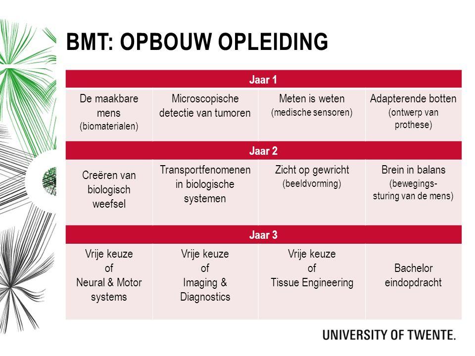 BMT: OPBOUW OPLEIDING Jaar 1 De maakbare mens (biomaterialen) Microscopische detectie van tumoren Meten is weten (medische sensoren) Adapterende botte