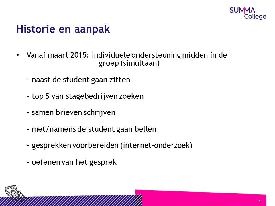 5 Historie en aanpak Vanaf maart 2015: individuele ondersteuning midden in de groep (simultaan) - naast de student gaan zitten - top 5 van stagebedrij