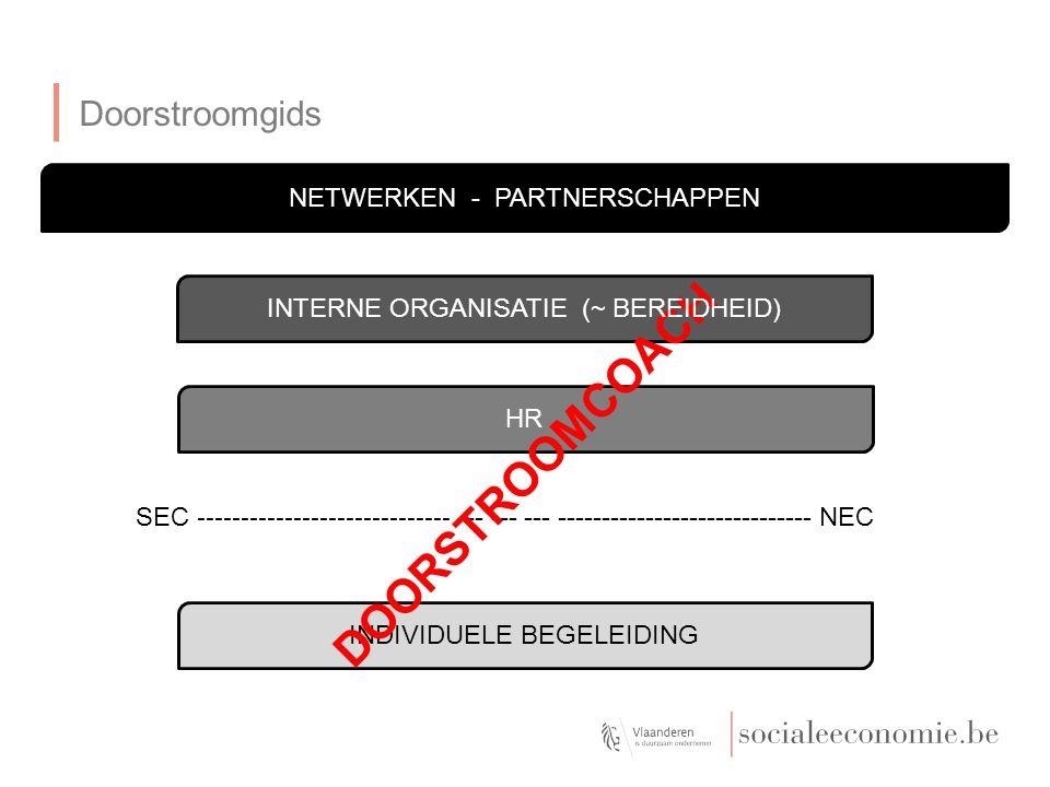 Doorstroomgids NETWERKEN - PARTNERSCHAPPEN HR INDIVIDUELE BEGELEIDING SEC ----------------------------- --- --- --- ----------------------------- NEC DOORSTROOMCOACH INTERNE ORGANISATIE (~ BEREIDHEID)