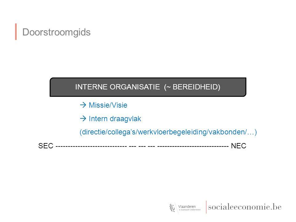 Doorstroomgids SEC ----------------------------- --- --- --- ----------------------------- NEC  Missie/Visie  Intern draagvlak (directie/collega's/werkvloerbegeleiding/vakbonden/…) INTERNE ORGANISATIE (~ BEREIDHEID)