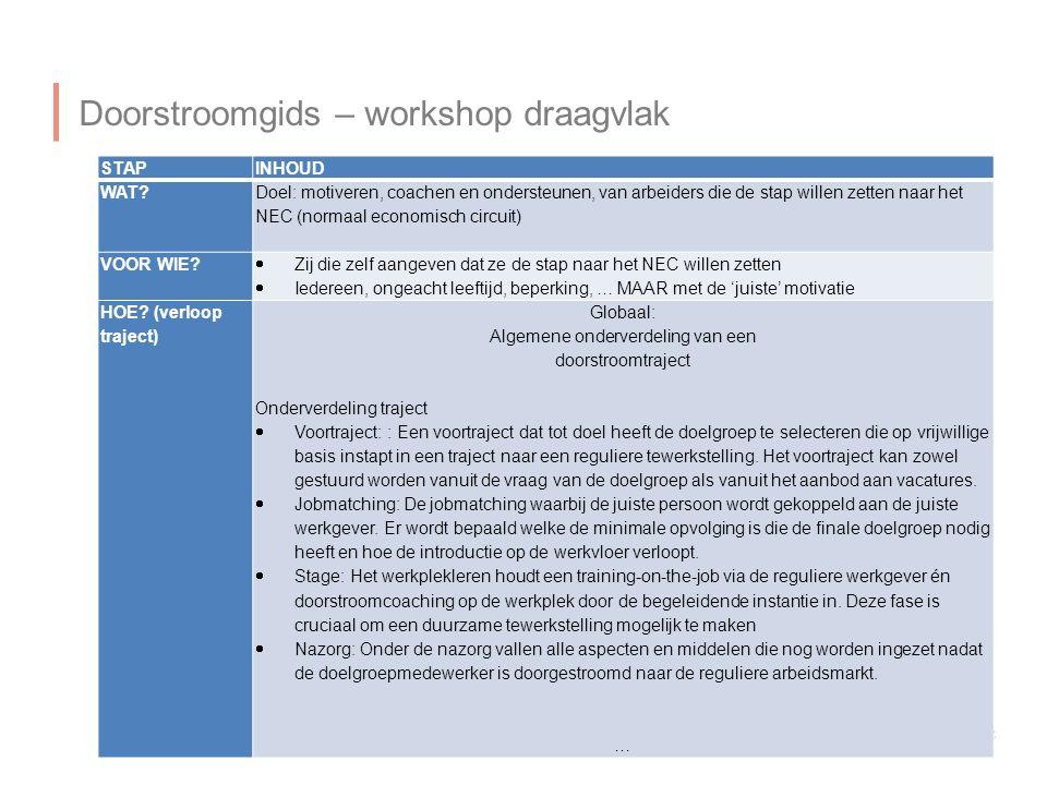 Doorstroomgids – workshop draagvlak STAPINHOUD WAT.