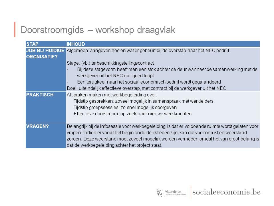 Doorstroomgids – workshop draagvlak STAPINHOUD JOB BIJ HUIDIGE ORGNISATIE.