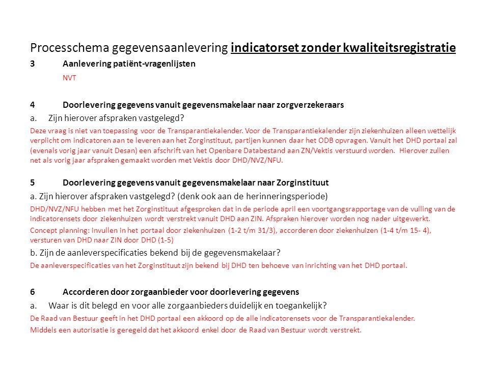 Processchema gegevensaanlevering indicatorset zonder kwaliteitsregistratie 3Aanlevering patiënt-vragenlijsten NVT 4Doorlevering gegevens vanuit gegevensmakelaar naar zorgverzekeraars a.Zijn hierover afspraken vastgelegd.