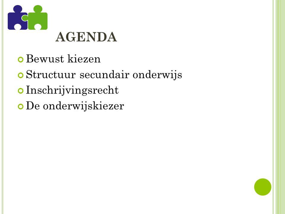 AGENDA Bewust kiezen Structuur secundair onderwijs Inschrijvingsrecht De onderwijskiezer