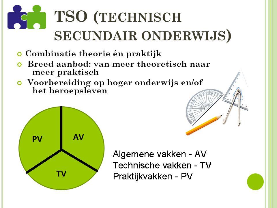 TSO ( TECHNISCH SECUNDAIR ONDERWIJS ) Combinatie theorie én praktijk Breed aanbod: van meer theoretisch naar meer praktisch Voorbereiding op hoger onderwijs en/of het beroepsleven
