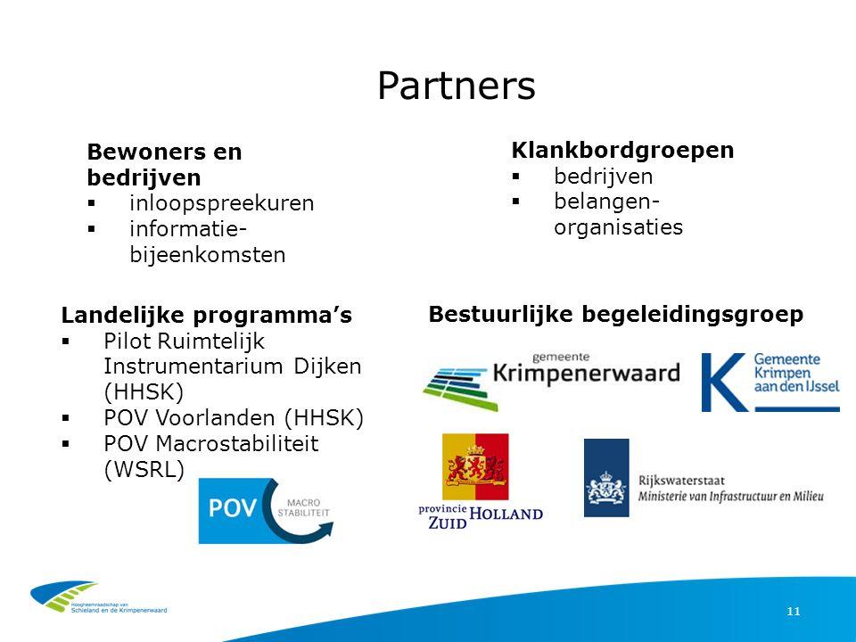 Partners 11 Bestuurlijke begeleidingsgroep Landelijke programma's  Pilot Ruimtelijk Instrumentarium Dijken (HHSK)  POV Voorlanden (HHSK)  POV Macro