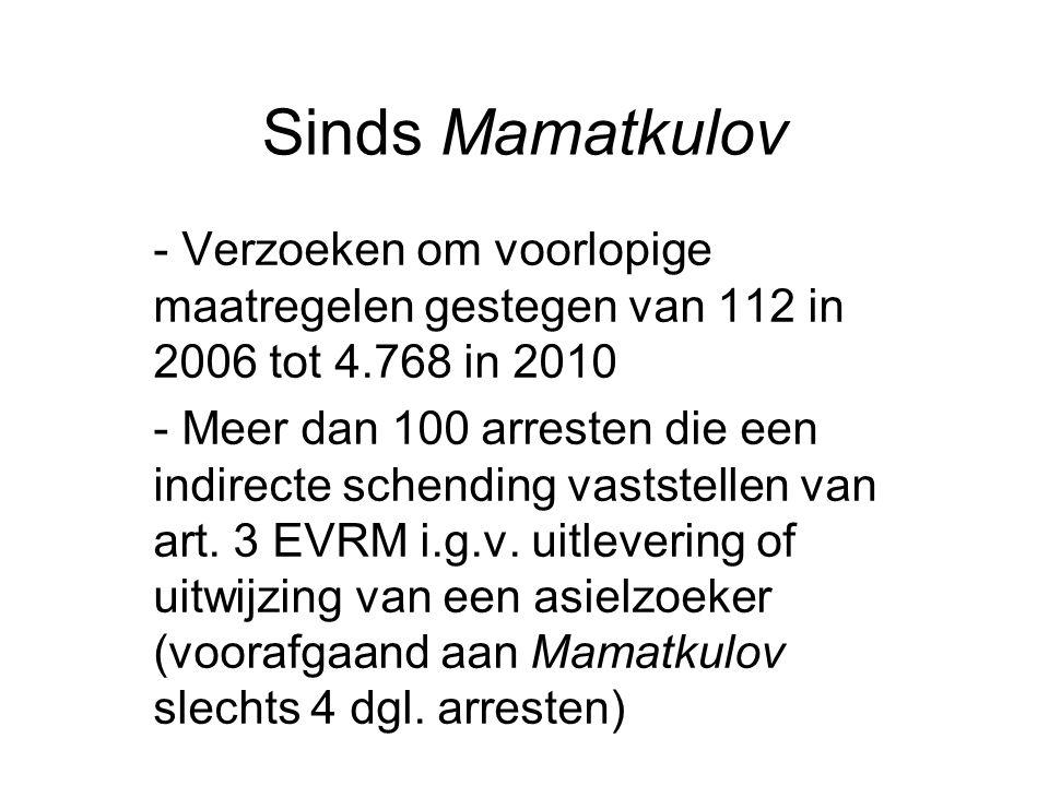 Sinds Mamatkulov - Verzoeken om voorlopige maatregelen gestegen van 112 in 2006 tot 4.768 in 2010 - Meer dan 100 arresten die een indirecte schending vaststellen van art.