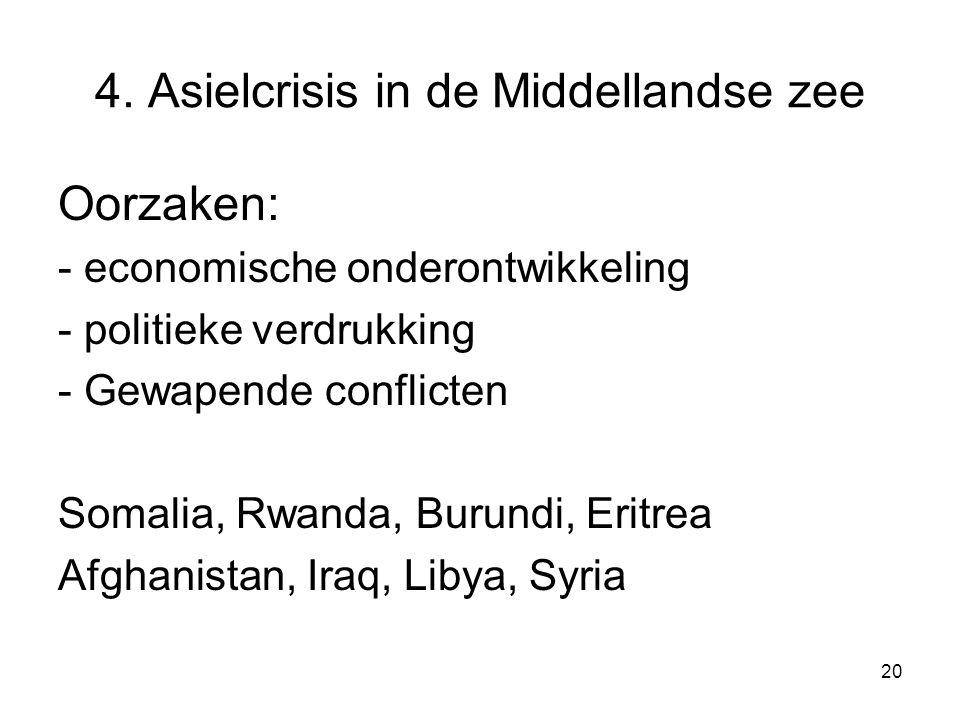 20 4. Asielcrisis in de Middellandse zee Oorzaken: - economische onderontwikkeling - politieke verdrukking - Gewapende conflicten Somalia, Rwanda, Bur