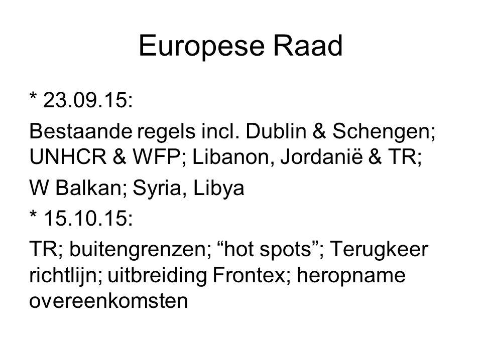 Europese Raad * 23.09.15: Bestaande regels incl. Dublin & Schengen; UNHCR & WFP; Libanon, Jordanië & TR; W Balkan; Syria, Libya * 15.10.15: TR; buiten