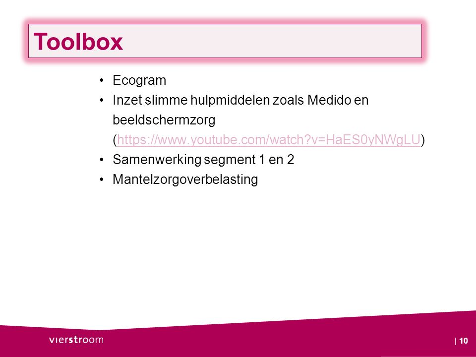 Ecogram Inzet slimme hulpmiddelen zoals Medido en beeldschermzorg (https://www.youtube.com/watch?v=HaES0yNWgLU)https://www.youtube.com/watch?v=HaES0yN