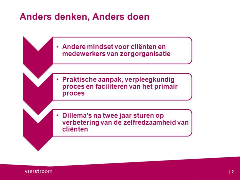 Anders denken, Anders doen | 2 Andere mindset voor cliënten en medewerkers van zorgorganisatie Praktische aanpak, verpleegkundig proces en faciliteren