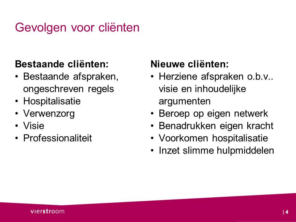 Gevolgen voor cliënten Bestaande cliënten: Bestaande afspraken, ongeschreven regels Hospitalisatie Verwenzorg Visie Professionaliteit Nieuwe cliënten: