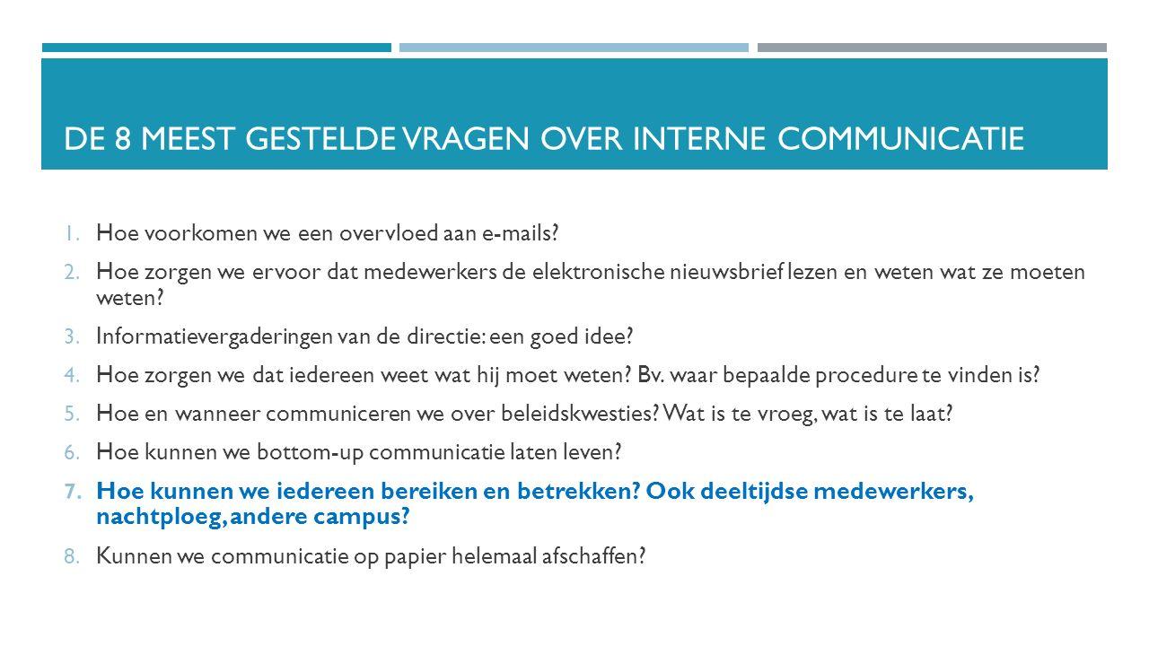 DE 8 MEEST GESTELDE VRAGEN OVER INTERNE COMMUNICATIE 1. Hoe voorkomen we een overvloed aan e-mails? 2. Hoe zorgen we ervoor dat medewerkers de elektro