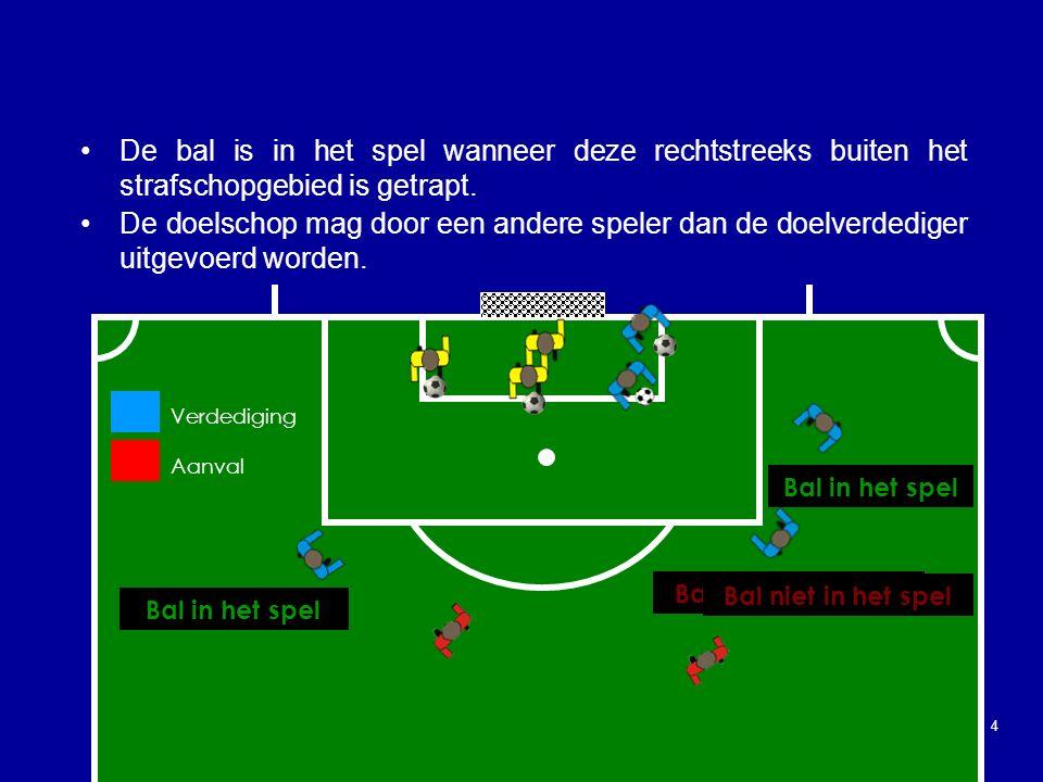 Verdediging Aanval Bal in het spel Bal niet in het spel Bal in het spel 4 De doelschop mag door een andere speler dan de doelverdediger uitgevoerd worden.De doelschop mag door een andere speler dan de doelverdediger uitgevoerd worden.
