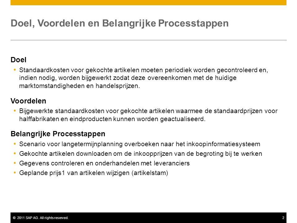 ©2011 SAP AG. All rights reserved.2 Doel, Voordelen en Belangrijke Processtappen Doel  Standaardkosten voor gekochte artikelen moeten periodiek worde