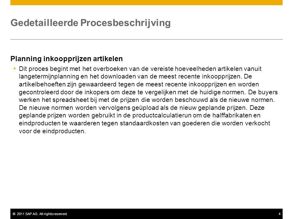 ©2011 SAP AG. All rights reserved.4 Gedetailleerde Procesbeschrijving Planning inkoopprijzen artikelen  Dit proces begint met het overboeken van de v