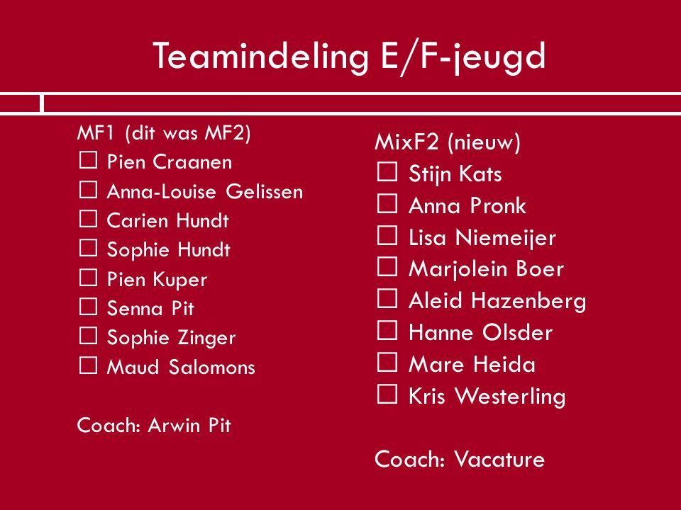 Teamindeling E/F-jeugd  MF1 (dit was MF2)   Pien Craanen   Anna-Louise Gelissen   Carien Hundt   Sophie Hundt   Pien Kuper   Senna Pit 