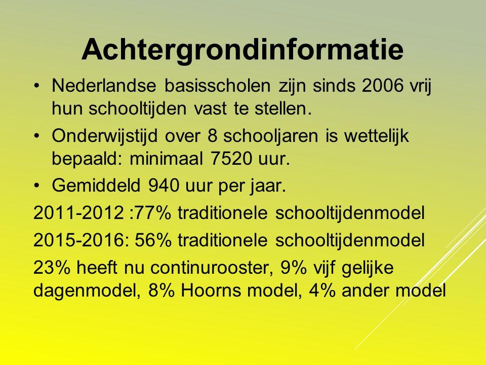 WETENSCHAPPELIJK ONDERZOEK  In Nederland is weinig wetenschappelijk onderzoek beschikbaar naar het effect op kinderen van de voor hun meest geschikte schooltijden.