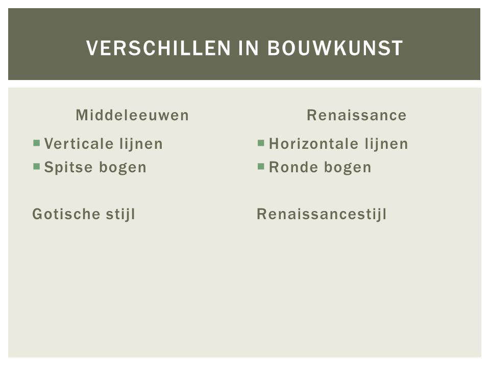 VERSCHILLEN IN BOUWKUNST Middeleeuwen  Verticale lijnen  Spitse bogen Gotische stijl Renaissance  Horizontale lijnen  Ronde bogen Renaissancestijl