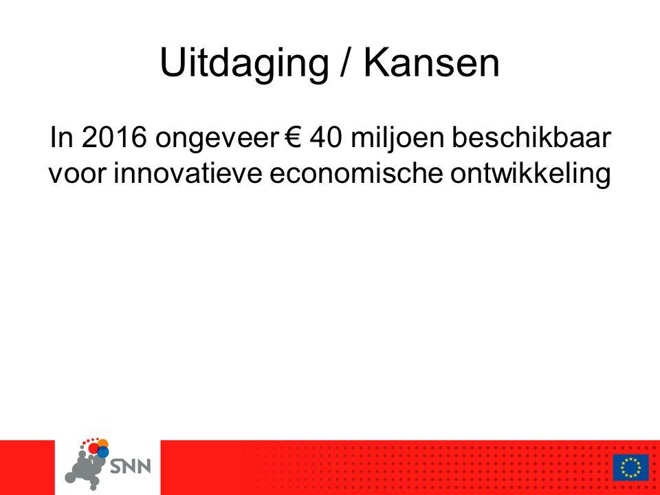 In 2016 ongeveer € 40 miljoen beschikbaar voor innovatieve economische ontwikkeling Uitdaging / Kansen