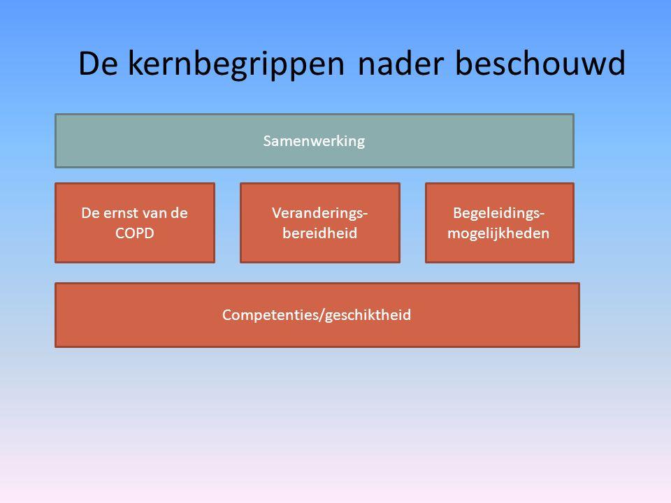 De kernbegrippen nader beschouwd De ernst van de COPD Veranderings- bereidheid Begeleidings- mogelijkheden Samenwerking Competenties/geschiktheid