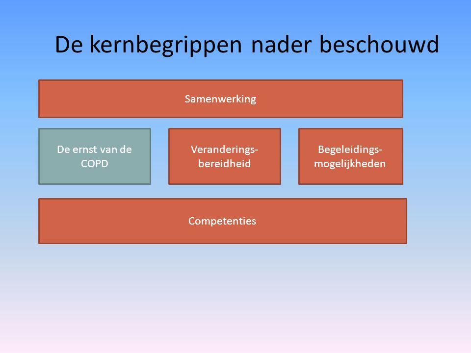 De kernbegrippen nader beschouwd De ernst van de COPD Veranderings- bereidheid Begeleidings- mogelijkheden Samenwerking Competenties