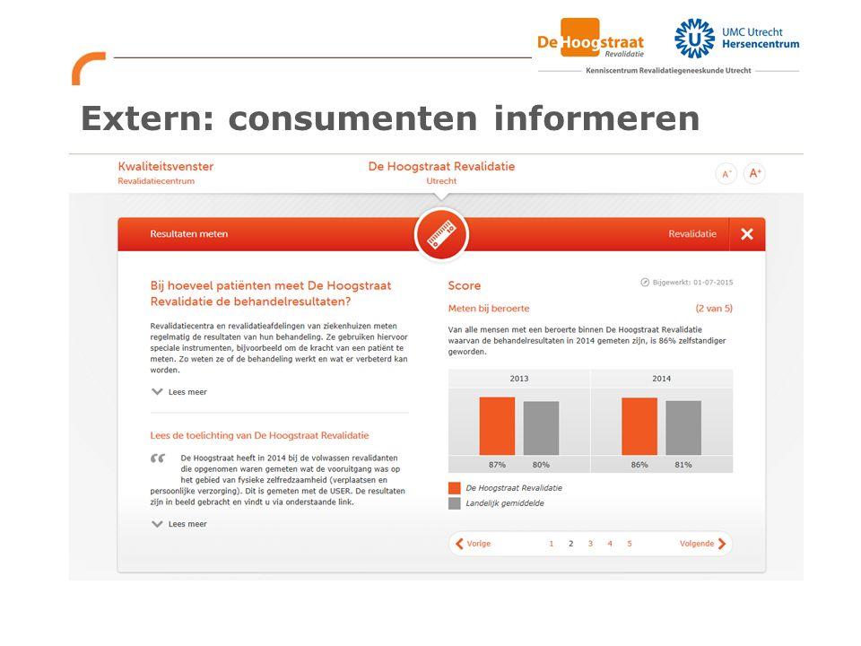 Extern: consumenten informeren