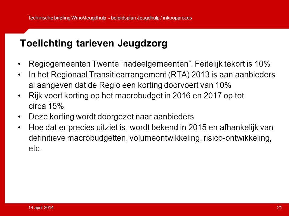 14 april 201421 Toelichting tarieven Jeugdzorg Regiogemeenten Twente nadeelgemeenten .