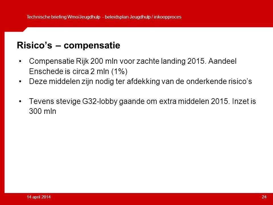 14 april 201424 Risico's – compensatie Compensatie Rijk 200 mln voor zachte landing 2015.