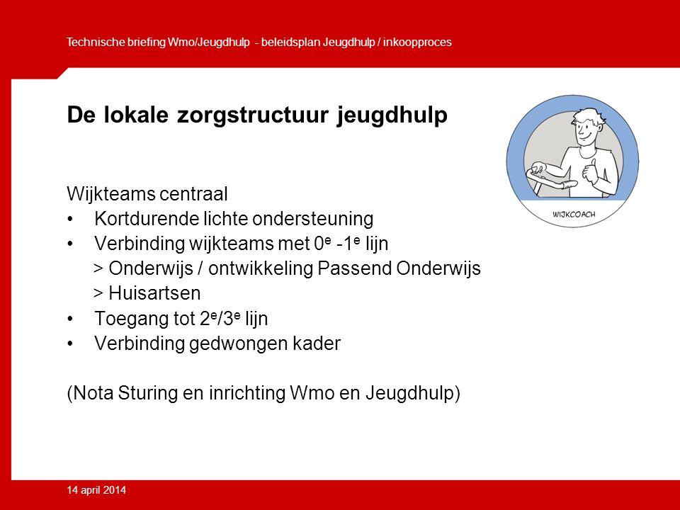 Technische briefing Wmo/Jeugdhulp Beleidsplan Jeugdhulp / Inkoopproces 14 april 2014 Regionale samenwerking Governance Regio Twente – kwartiermaker aan de slag Gezamenlijk uitbesteden: > Jeugdzorgplus > JB en JR > Werving pleegzorg > Crisisdienst (benodigde (spoed)hulp) > Residentiële jeugdzorg Gezamenlijk organiseren: > AMHK > Crisisdienst (melding, analyse en crisisinterventie) > Regionaal reflectiepunt > Advies en consultatiefunctie (experts) > Inkoop Wmo/Jeugdhulp