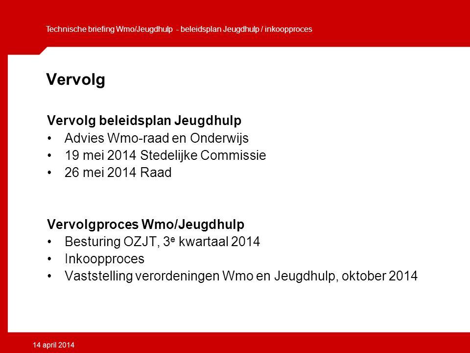 Datum: spreker: Meer informatie www.enschede.nl/zorg_en_welzijn Technische briefing Wmo/Jeugdhulp - beleidsplan Jeugdhulp / inkoopproces
